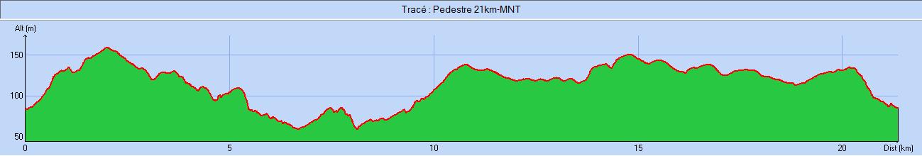 21kmd 367m