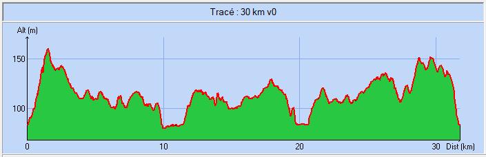 32 km