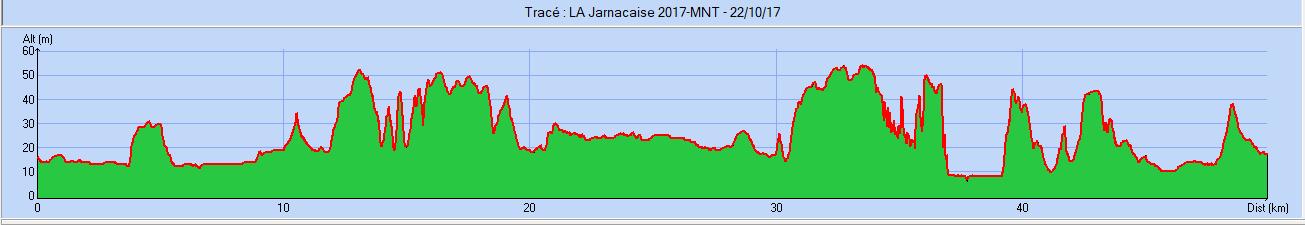 Jarnac 2017 1